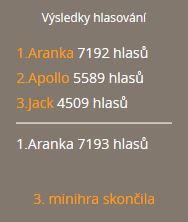 Aranka vyhrála minisoutěž – děkujeme